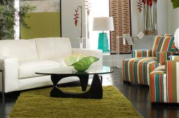 Furniture Stores In Charlotte NC
